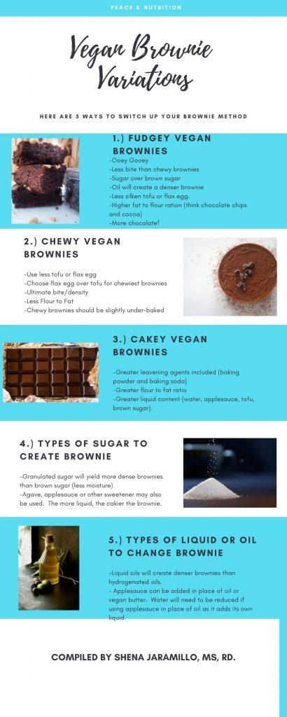 Vegan Brownies Mix Infographic